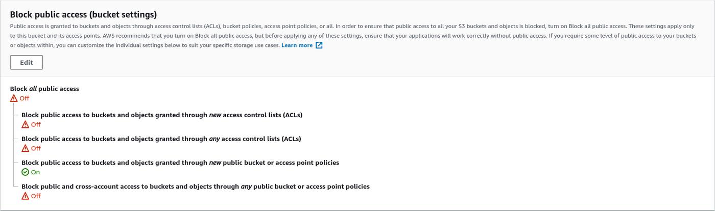 public access requirements s3