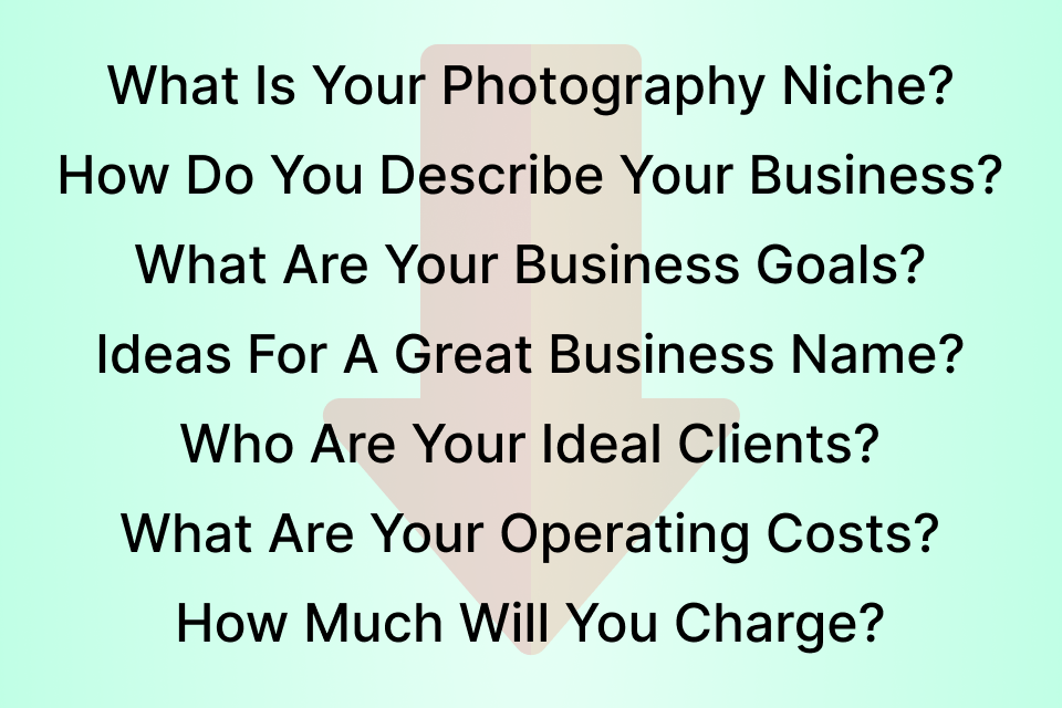 Steps to create a photography business plan